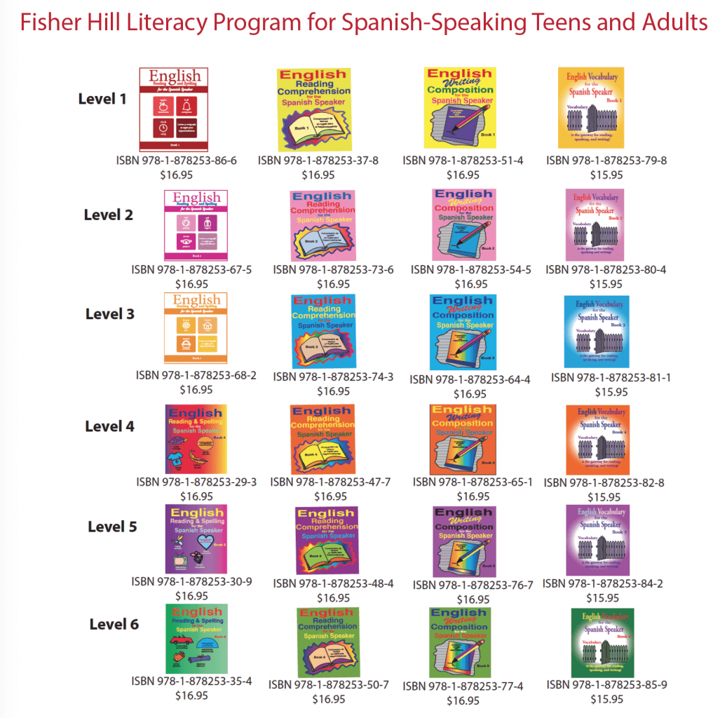 Fisher Hill Literacy Program 1 English Spanish