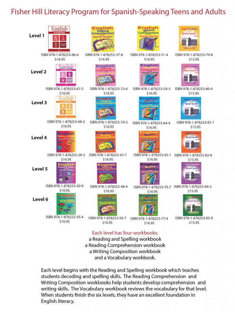 Structured Literacy ESL Workbooks for Spanish-Speaking - Fisher Hill